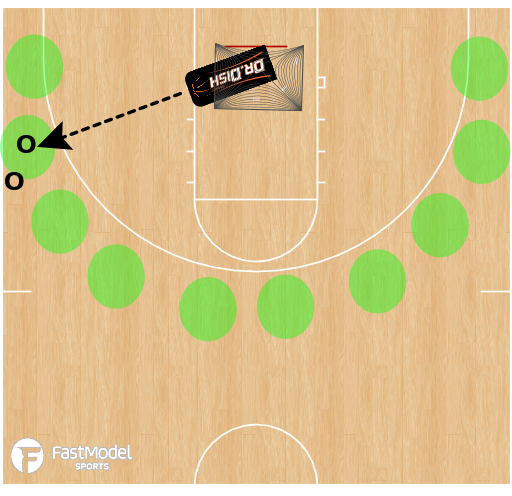 Basketball Play - Dr. Dish - 10 spot shooting