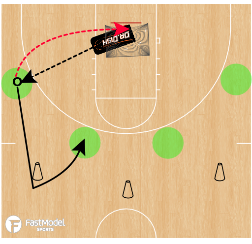 Basketball Play - Dr. Dish - 4 spot Shooting