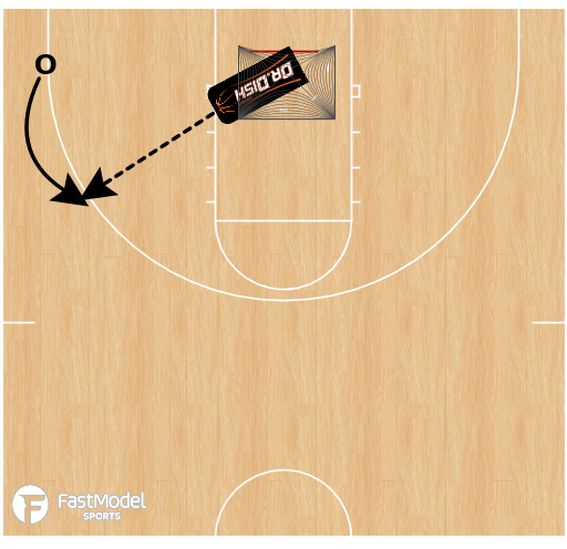 Basketball Play - Dr. Dish - 60 Second Shooting