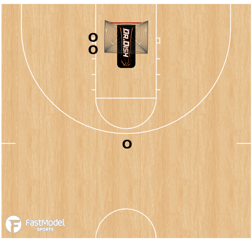 Basketball Play - Dr. Dish - Contested 3pt Shooting Drill