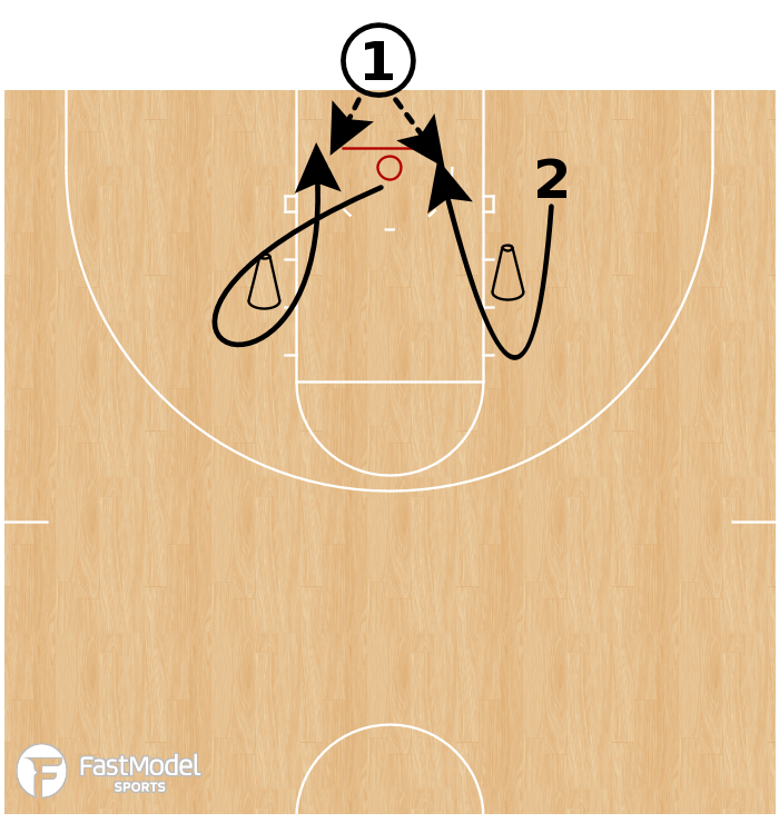 Basketball Play - Form Finishes