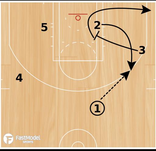 Basketball Play - Da_Czar: BOS 14 Side Pop