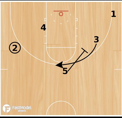 Basketball Play - Maryland Terrapins