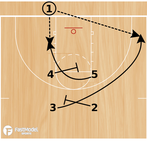 Basketball Play - Box High 42