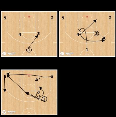 Basketball Play - Cleveland Cavaliers - Horns Point Away Cross PNR