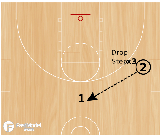 Basketball Play - 3-Player Front Cut