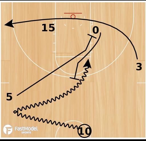"""Basketball Play - """"2"""""""