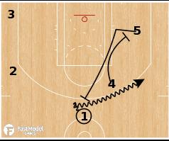Basketball Play - Toronto Raptors - Corner Ram ISO