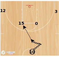 "Basketball Play - ""4"""
