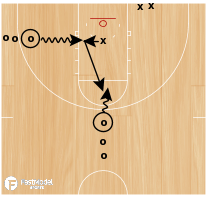 Basketball Play - Step Up Drill