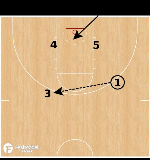 Basketball Play - Single Double BLOB