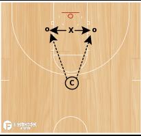 Basketball Play - Wall Up