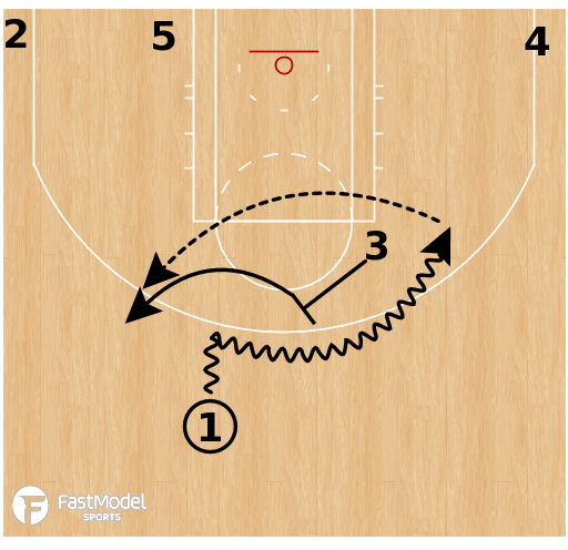 Basketball Play - NBA Playoffs