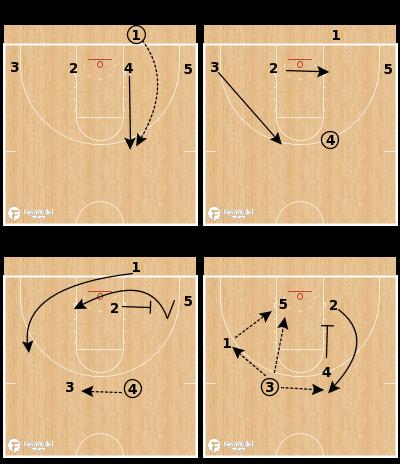 Basketball Play - Arizona Flat Flex BLOB