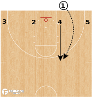Basketball Play - Arizona Flat Flex BLOB
