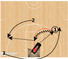 Basketball Play - Dr. Dish Natural Pitch Shooting