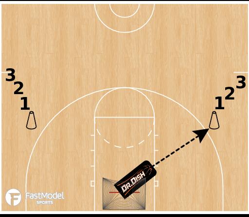 Basketball Play - Dr. Dish Circle Move Team Shooting