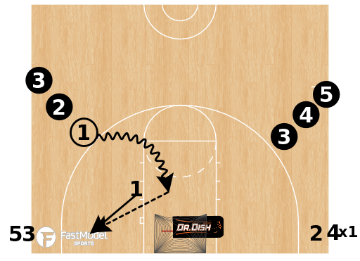 Basketball Play - Dr. Dish Post Shift Shooting