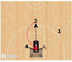 Basketball Play - Dr. Dish Shooting - Laker Cut Shooting