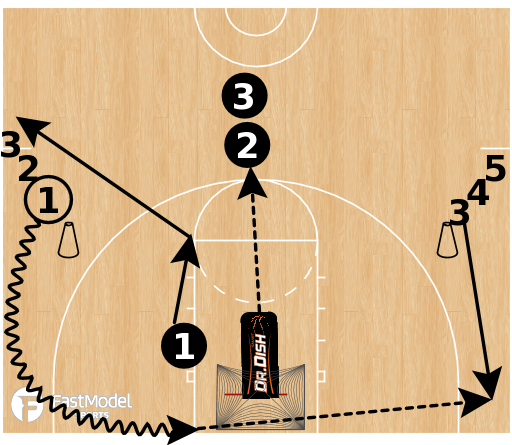 Basketball Play - Dr. Dish Baseline Drift Shooting