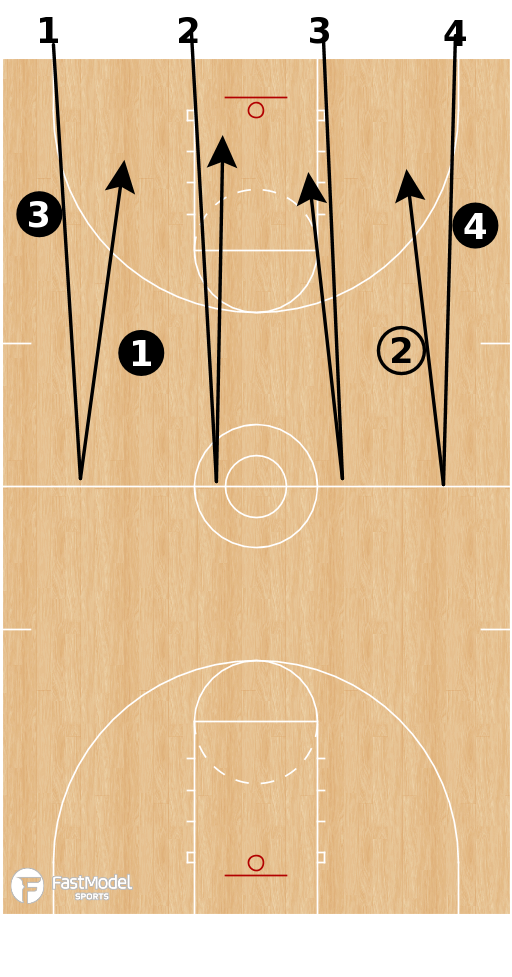 Basketball Play - 8-6-4