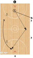 Basketball Play - Cyclone