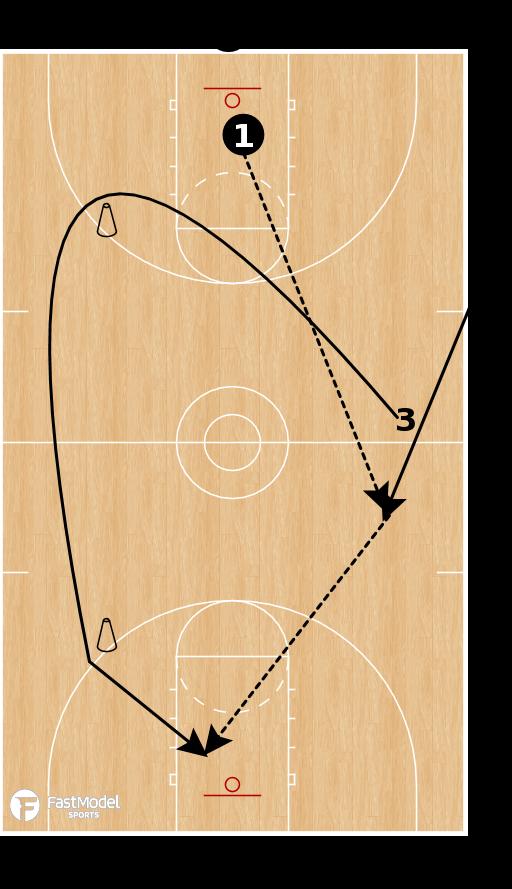 Basketball Play - Cyclone