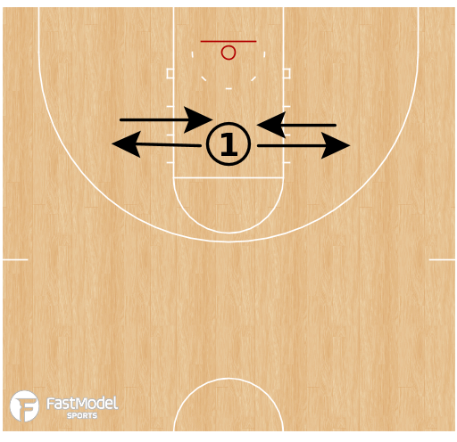Basketball Play - Balance Shooting Series