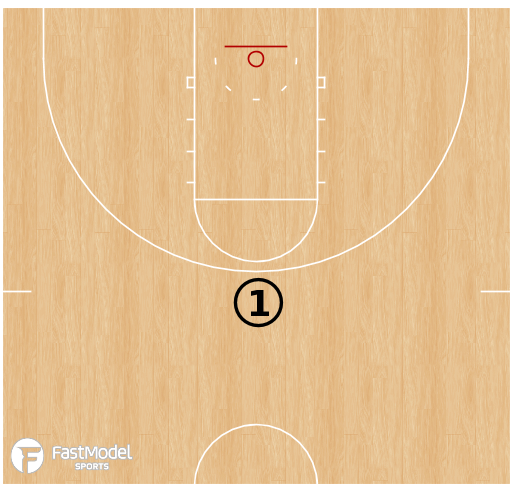 Basketball Play - Shooting Warmup