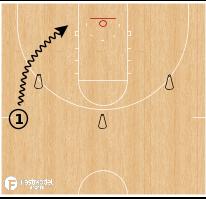 Basketball Play - Ball Screen Shooting Series