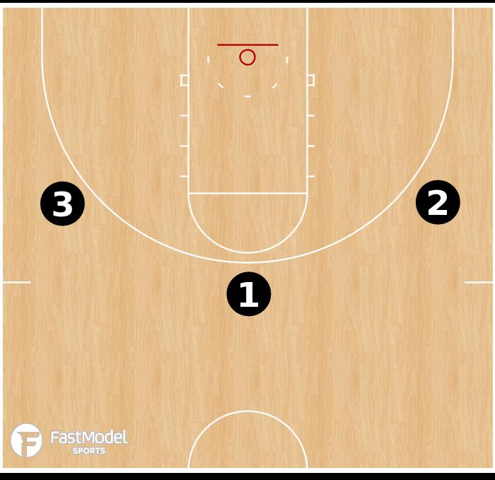 Basketball Play - Money Ball