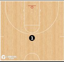 Basketball Play - Fire 7 Shooting