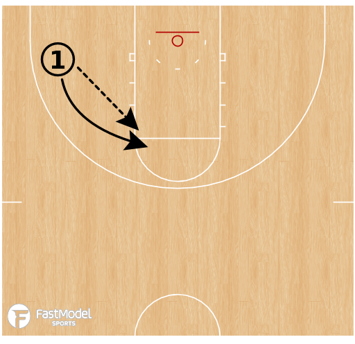 Basketball Play - Drift and Lift Series