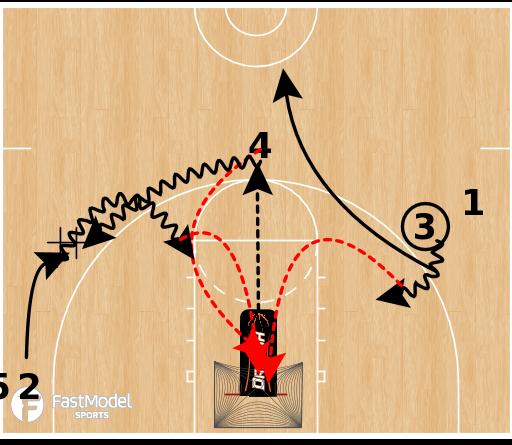 Basketball Play - Dr. Dish Power Dribble Shooting
