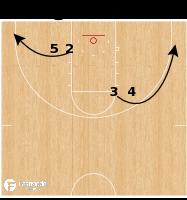 Basketball Play - Colorado College - BLOB Rub Post Cross