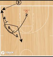 Basketball Play - Maryland Terps SLOB vs M2M