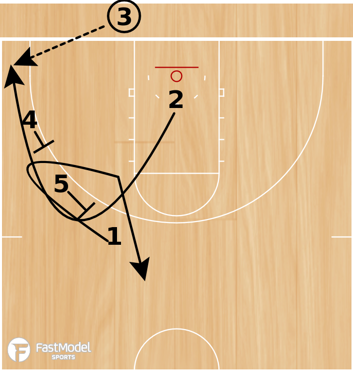 Basketball Play - Maryland Terps SLOB vs M2M
