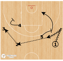 Basketball Play - Serbia - Secondary Pin
