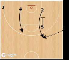 Basketball Play - Serbia - SLOB Zipper PNR