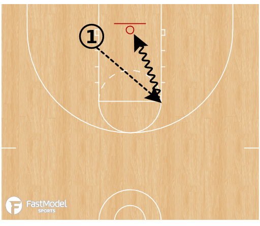 Basketball Play - X-Outs