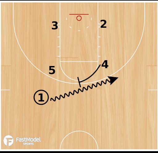 Basketball Play - POB DOUBLE DOWN
