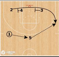 Basketball Play - Golden State Warriors - 34 Cross Flare Fire