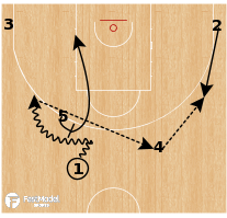 Basketball Play - Latvia - Slot PNR Flash Hi/Lo