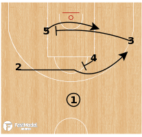 Basketball Play - Latvia - Flare Pin PNR