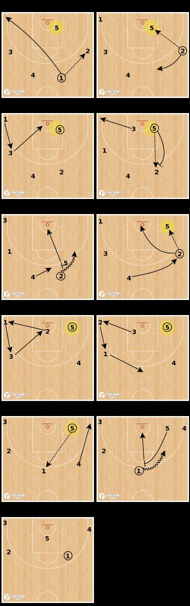 Basketball Play - Split Post Reads
