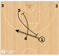 Basketball Play - Canada - Ram Roll/Replace