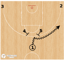Basketball Play - Canada - Horns Pop Roll