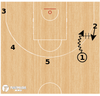 Basketball Play - Mexico - DHO Top PNR