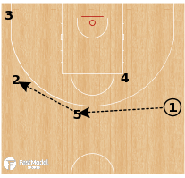 Basketball Play - Mexico - Drift Stagger