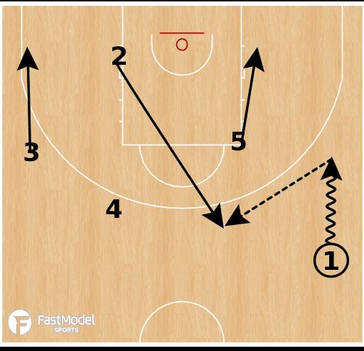 Basketball Play - Mexico - Slice PNR